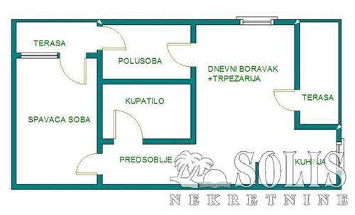 Dvoiposobni stanovi Novi Sad struktura